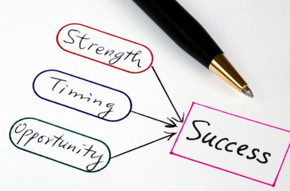 창업 성공을 위해 잊지 말아야 할 격언 100가지